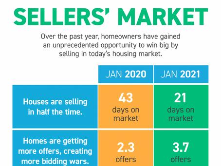 It's a Sellers' Market...