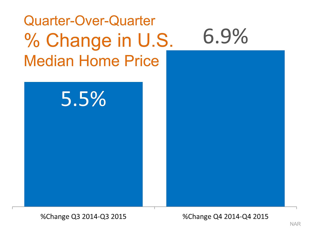 Low Inventory Causes Home Prices to Accelerate | Simplifying The Market