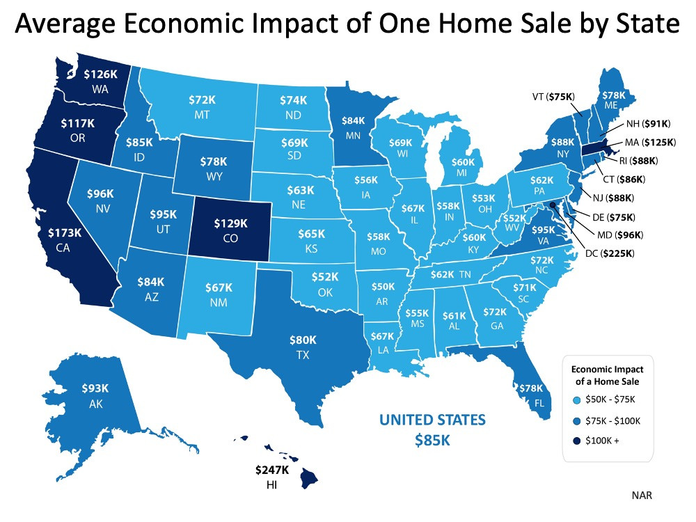 The Economic Impact of Buying a Home   Simplifying The Market