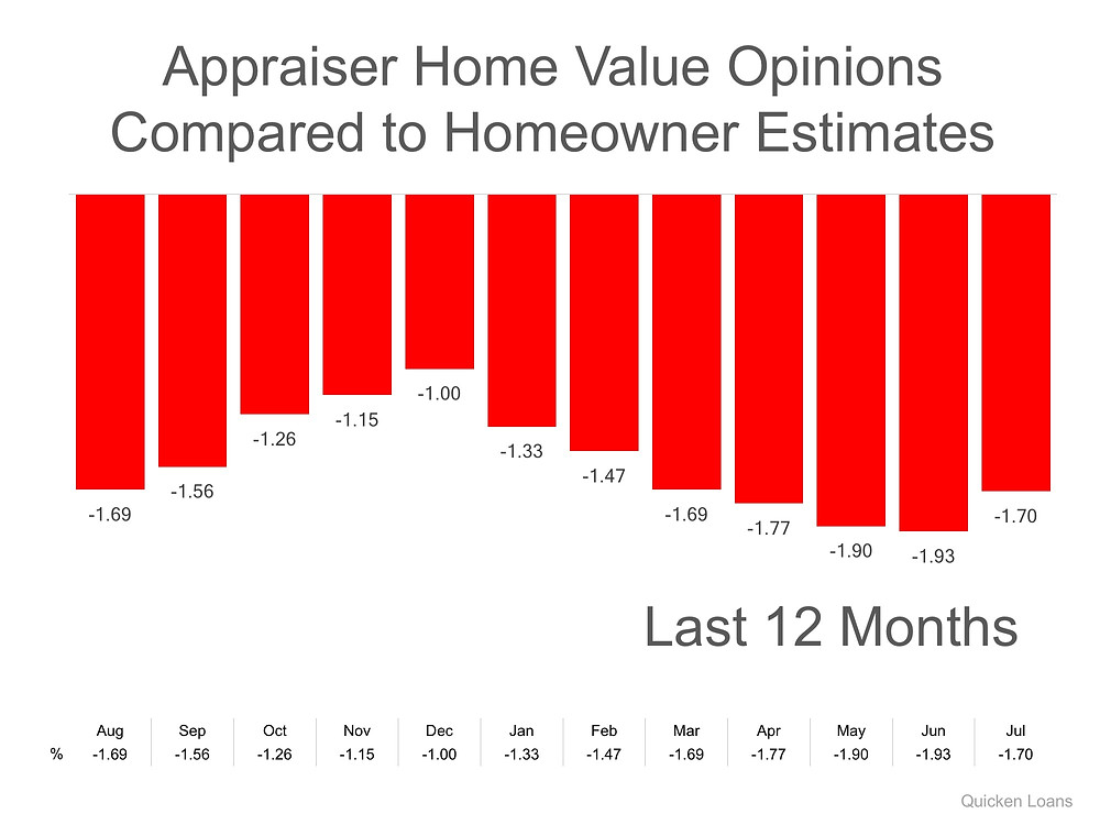 Homeowners: Your Home Must Be Sold TWICE | Simplifying The Market