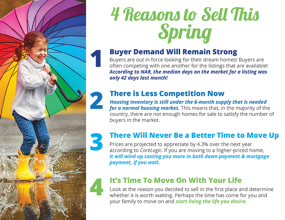 4 Reasons to Sell This Spring [INFOGRAPHIC] | Simplifying The Market