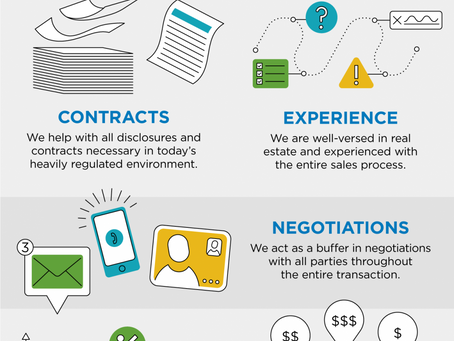 Reasons to Hire a Real Estate Professional