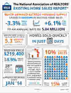 Buyer Demand Exceeds Buyer Demand [INFOGRAPHIC]   Simplifying The Market