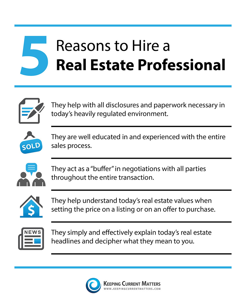 5 Reasons to Hire a Real Estate Professional   Keeping Current Matters