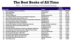 list of internet's favorite books
