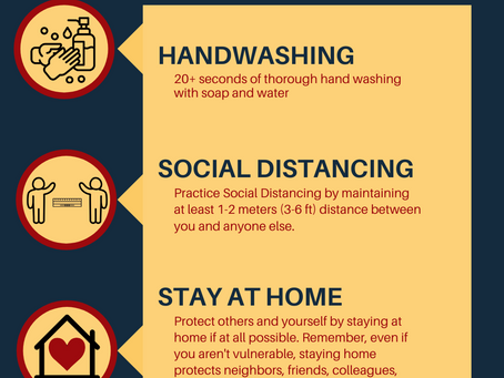 COVID -19 Steps To Health