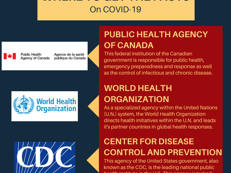 Resources for COVID-19 Info