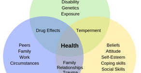 What Makes Balanced Fitness & Health Different?