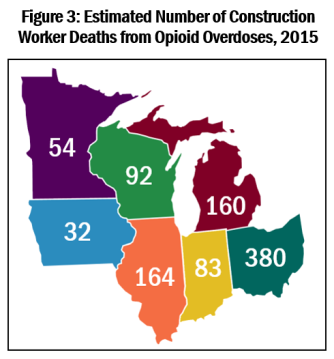 Construction Worker Deaths, Midwest Economic Policy Institute