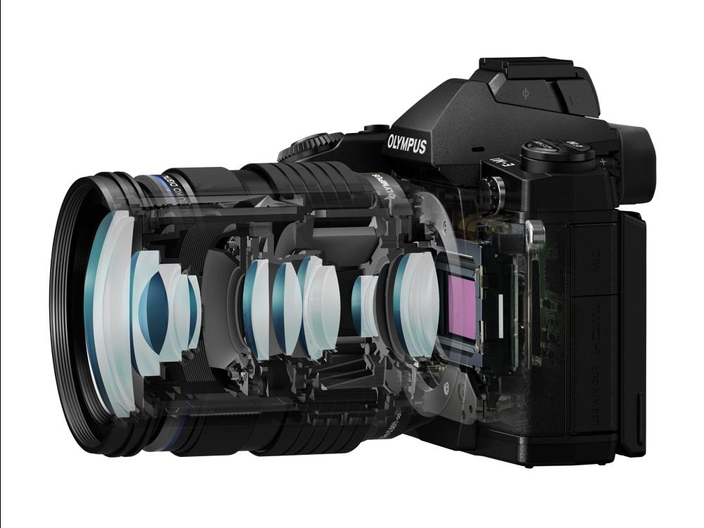 cutaway view of a camera lens