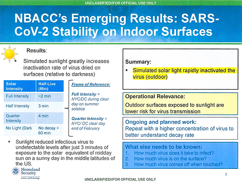 NBACC's Emerging Results on SARS CoV-2 Stability