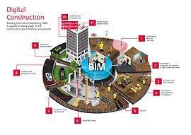 digital_construction_process.jpg