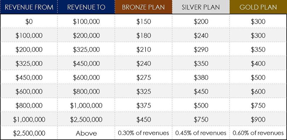 Pricing as of Sept 2021.jpg