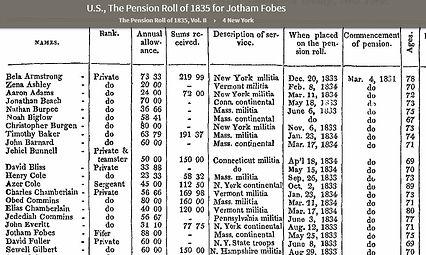 JothamForbes_PensionRoll1835.jpg