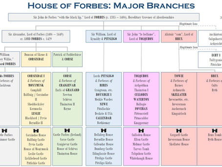 Major Branches of the House of Forbes