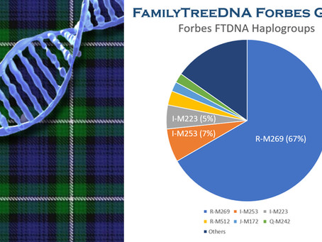 New Forbes DNA Research Project Announced