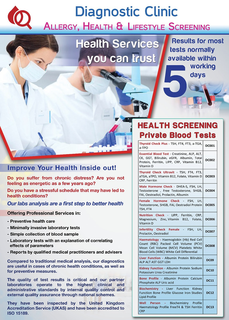 Health Tests June 19.jpeg