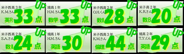 塾_得点アップ_202102-2.png