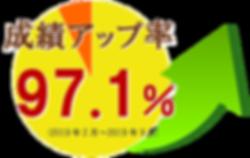 成績アップ率_201910.png
