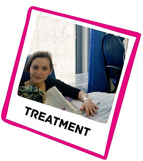 Chemotherapy treatment for Lymphoma