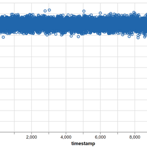 New: Open-source, Large-scale, Temporal Random Network Generator