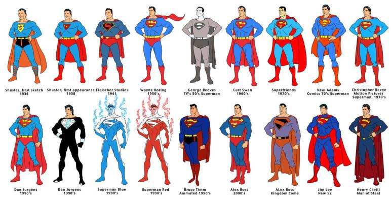 Evolução do Superman ao longo desses 80 anos