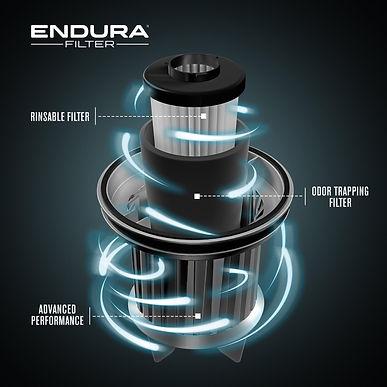UD20121_Endura_Filter_Infographic_6.jfif