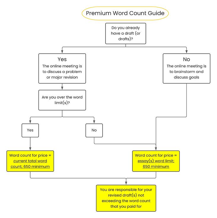 Premium Pricing Guide.png