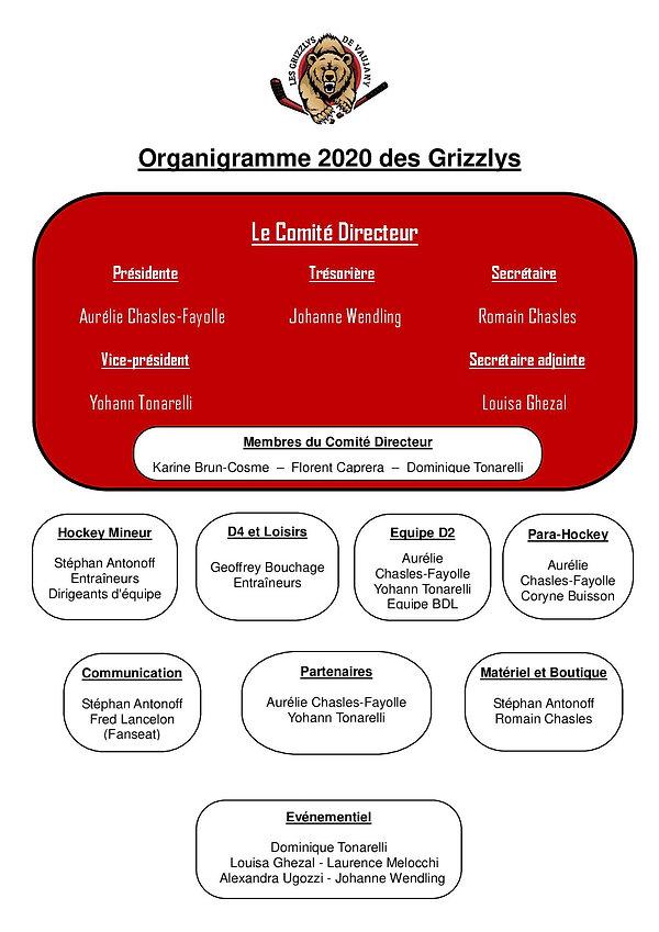 Organigramme 2020 des Grizzlys.jpg