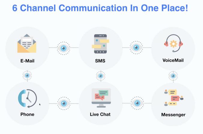 Multi Channel Communication .jpg