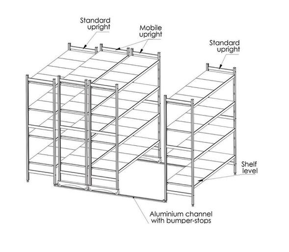 Informative Shelving Image