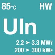 ULN Series