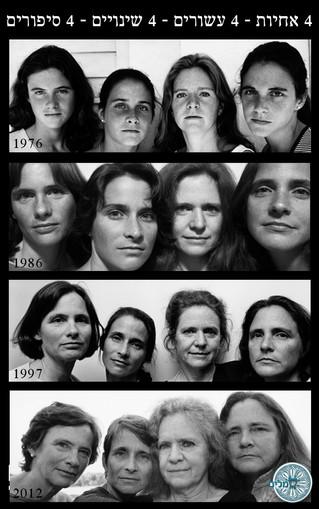 שינויים בתווי הפנים