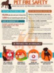 Pet Fire Safety