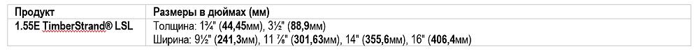 Размерные характеристики LSL от Wayarhaeus