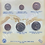 Thumbnail: Coins of the Bible