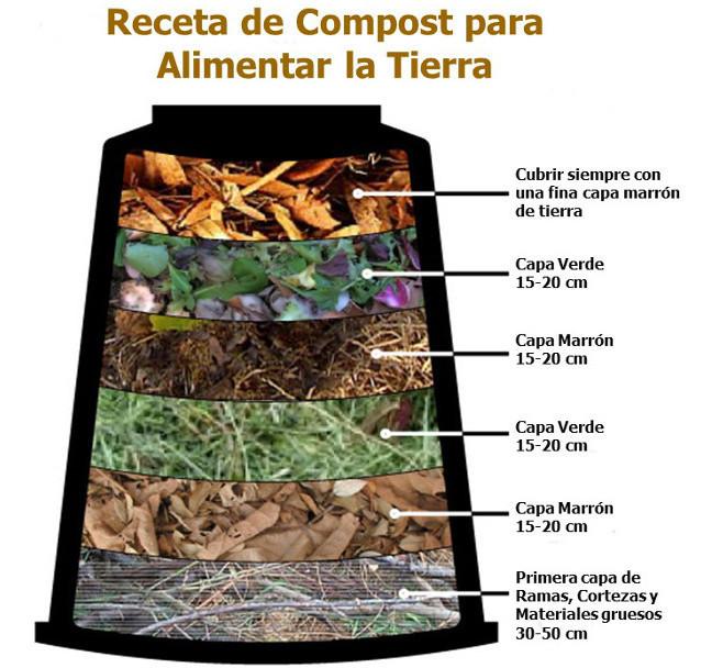 compost lombrices biotienda