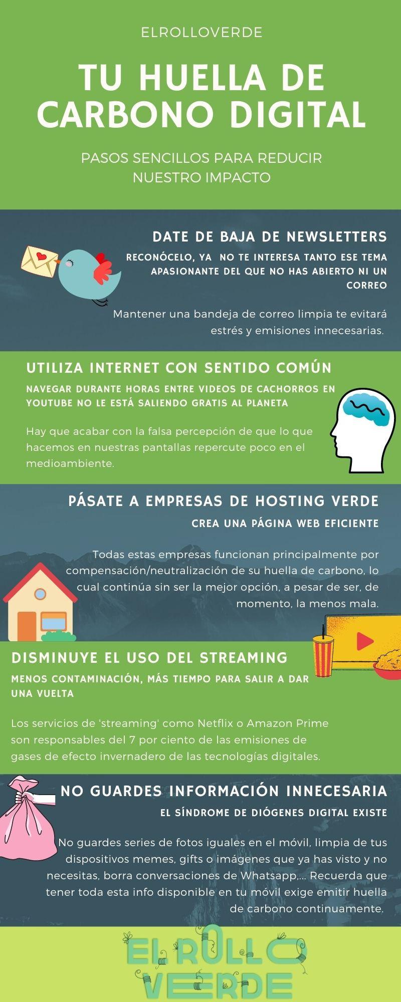 El Rollo verde ecoblog sostenible huella de carbono digital Región de Murcia.