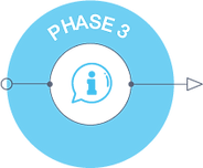 phase 3.png