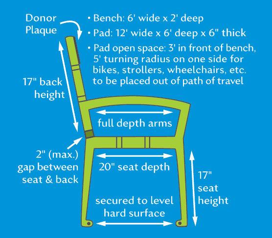 Measurements of a Longevity Bench