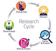research 5.jpg