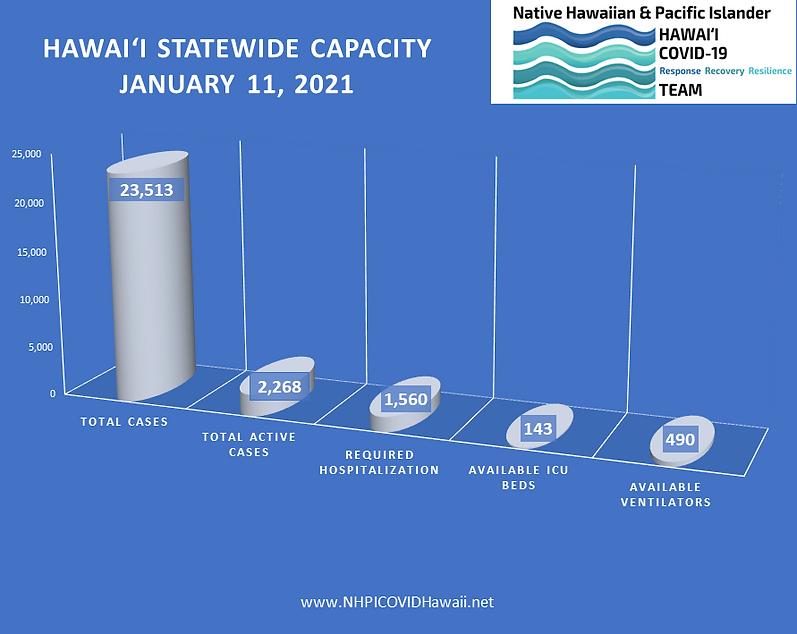 Hospital bar graph 2021-0111.png