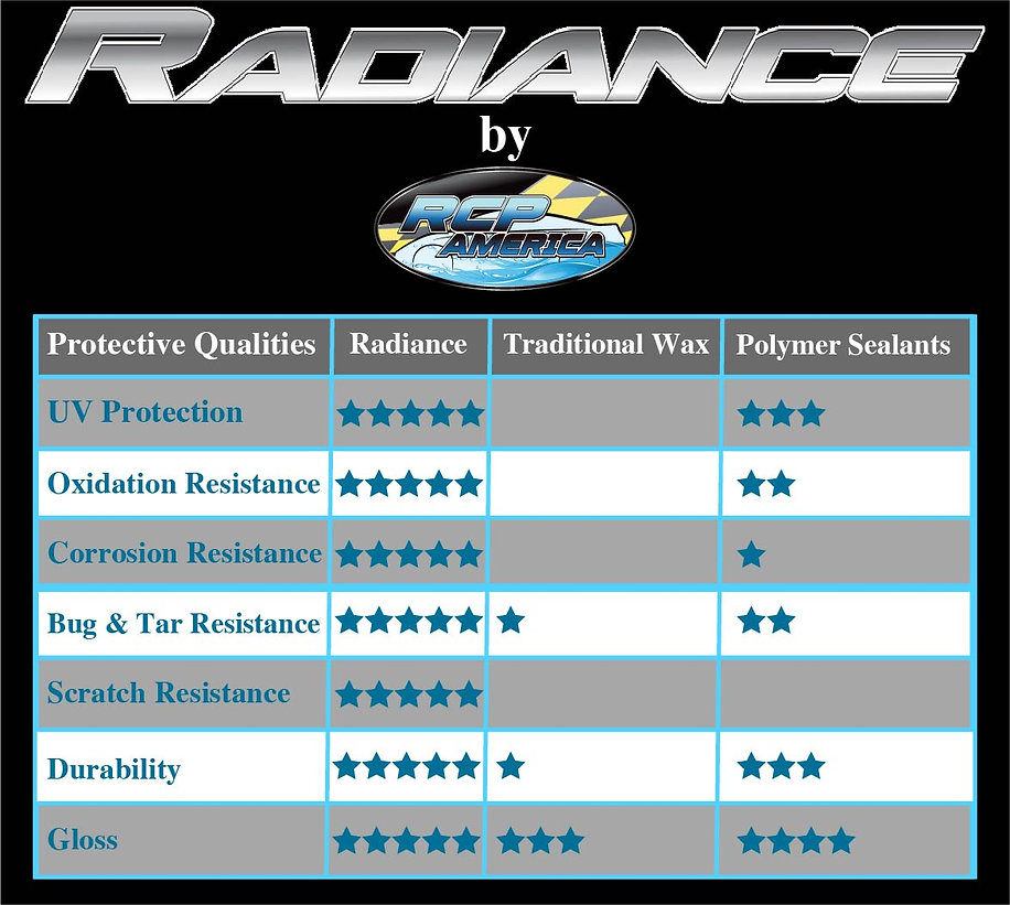 radiance check list.jpg