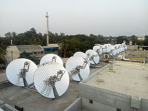Solar Thermal Heating