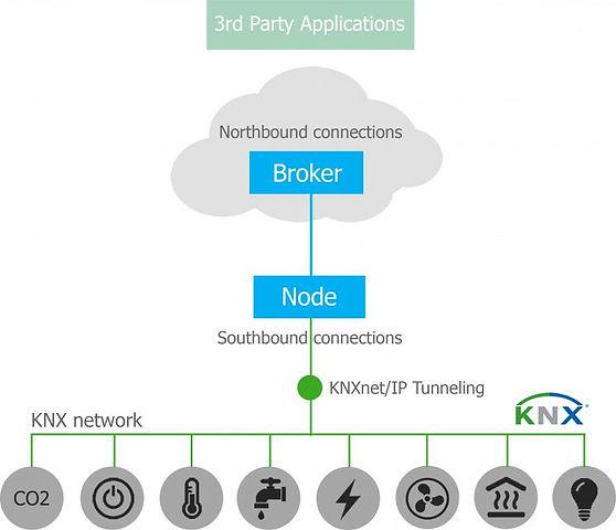 Technology-KNX-03-768x661.jpg