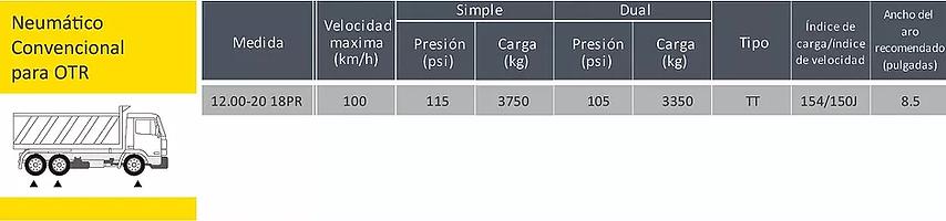 Extra TD440 UM ficha.png