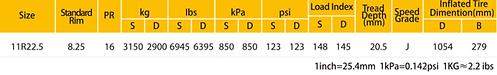 bu551 tabla.png