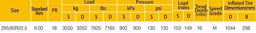 BT165 tabla.png