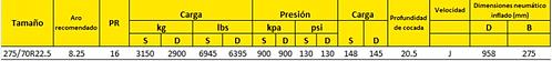 bu123 tabla.png