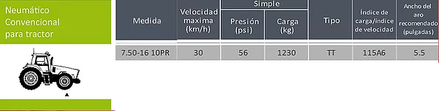Multiring ficha.png